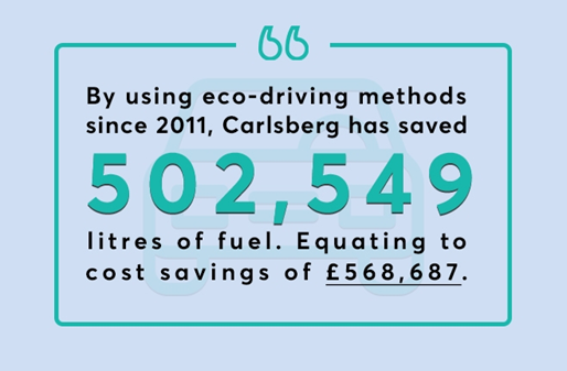 An infographic showing how many litres of fuel and how much money Carlsberg has saved by using eco-driving methods since 2011.