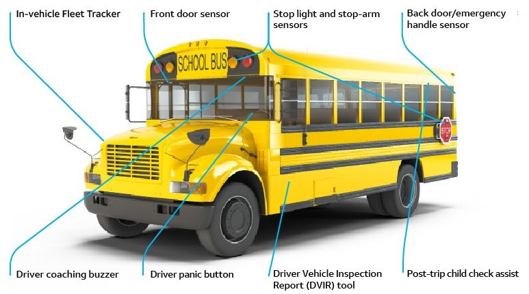 Fleet management software for school bus fleets by Fleet Complete.