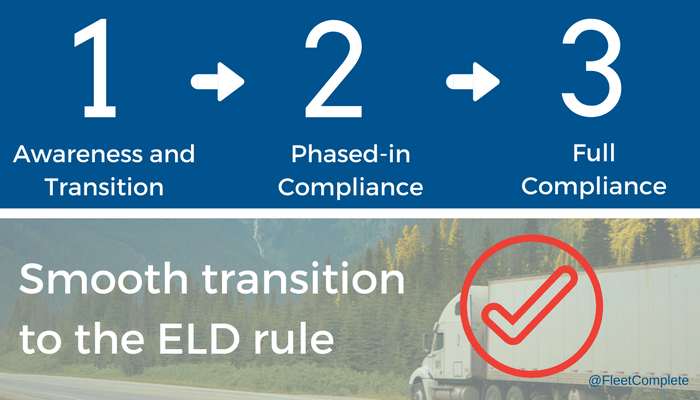 ELD phases to compliance
